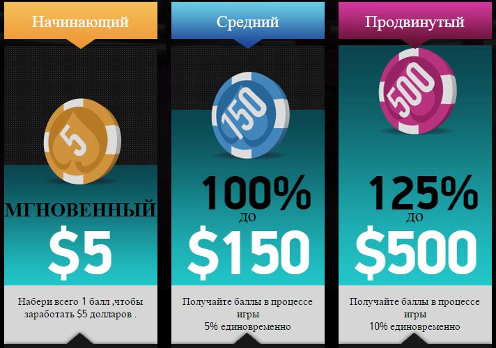 Бонус от покер-рума PKR