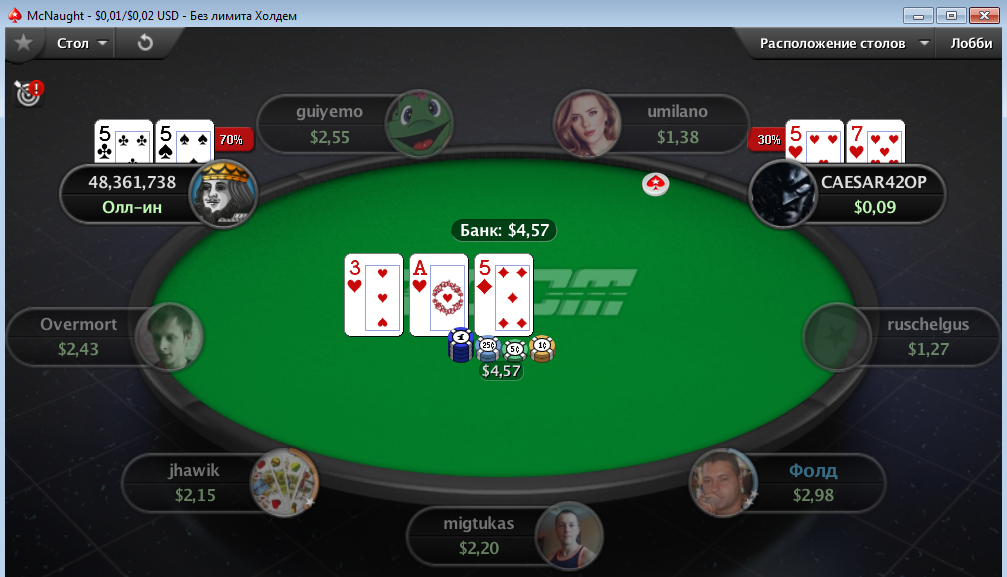PokerStars - олл-ин эквити