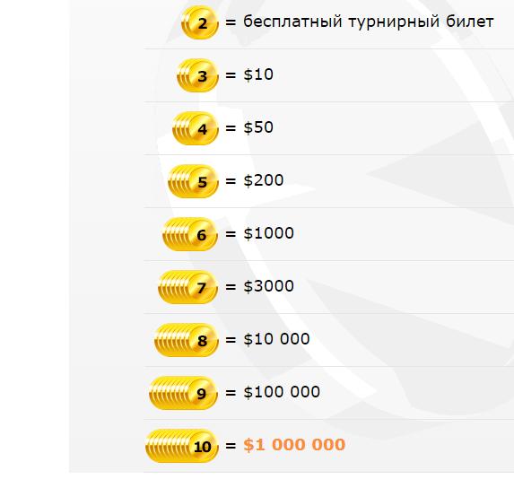 акции 888poker